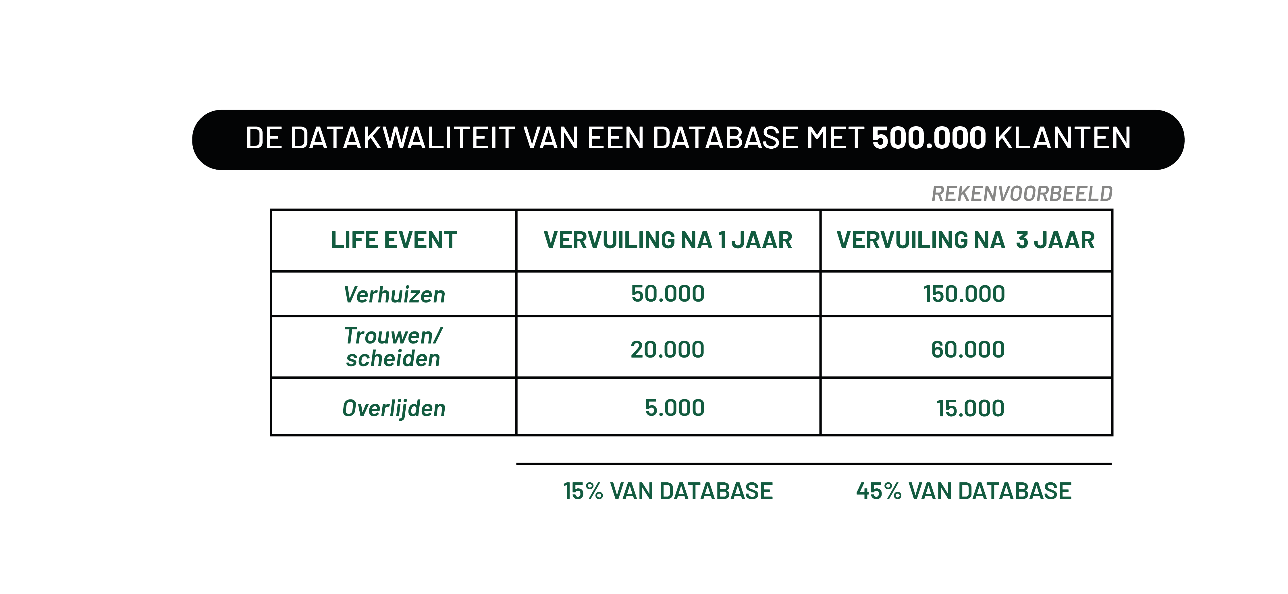 tabel-datakwaliteit-v1.4.1.png